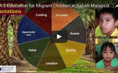 2.2 Education for Migrant Children in Sabah, Malaysia