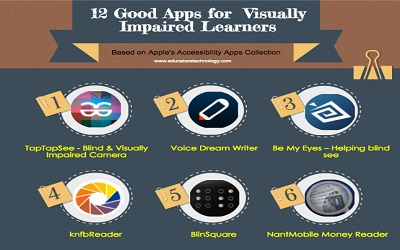 12 Good iPad Apps for Visually Impaired Students