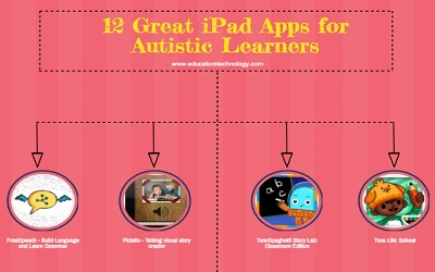 12 Great iPad Apps For Autistic Learners