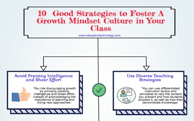 10 practical ways to foster a growth mindest culture in your class