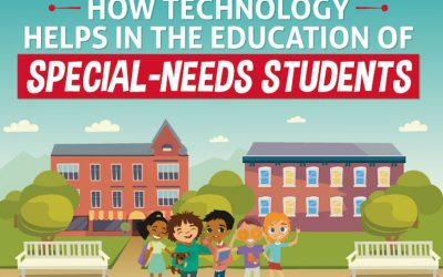 A Handy visual on how cutting edge technology is redifining education for students with disabilities