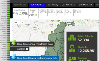 Pakistan Launches New Data Portal for Real-time School Monitoring
