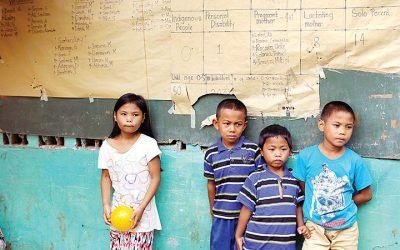 Filipino children remain deprived of fundamental rights to life — UN study